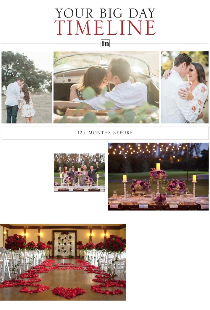 Wedding Day Makeup Timeline : Inside SCV Magazine