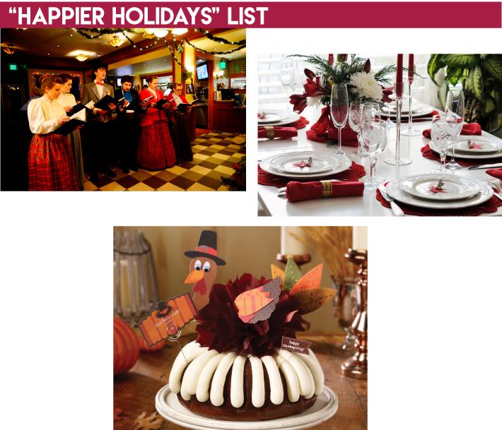 tablescape courtesy of Shutterstock